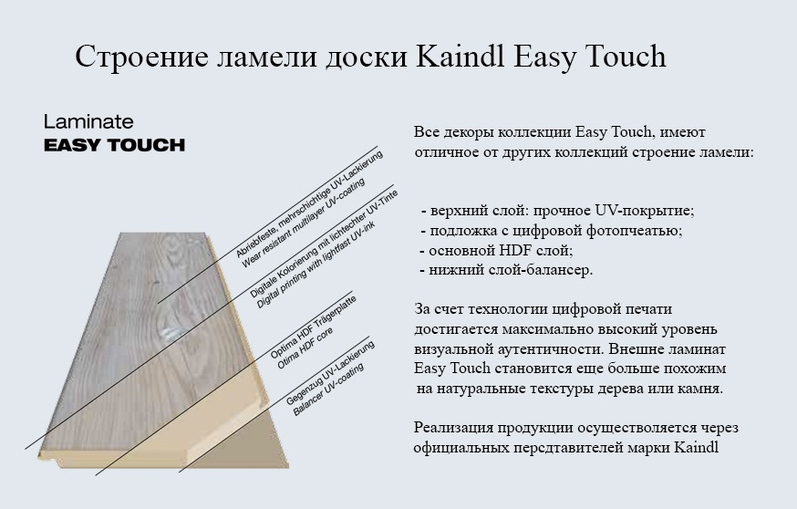 Kaindl Easy Touch